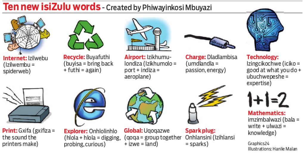 New IsiZulu Words